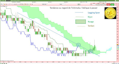 Analyse technique Acheter-louer.fr [11/04/2017]