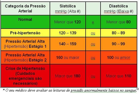 Hipertensªo Arterial Neonatal - Sociedade Portuguesa de ...