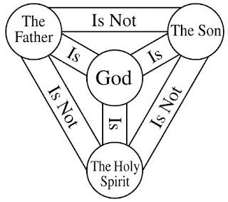 Paul W. Manuel: Trinity