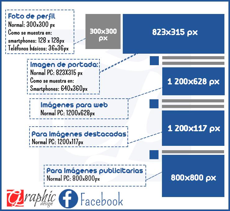 guía de tamaños facebook
