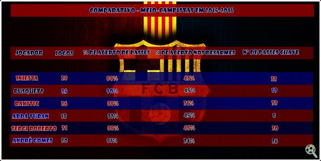 Meias Barcelona Números