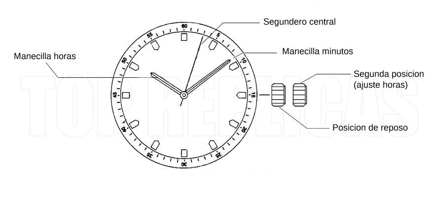 Replicas relojes España: Basicos