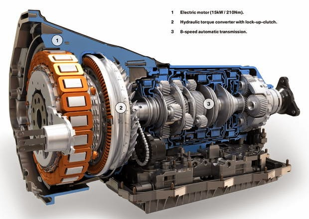 The ActiveHybrid 7's electric motor - Physics & Chemistry
