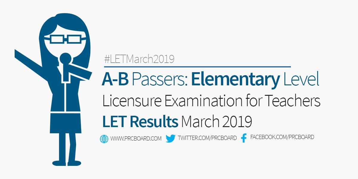 A-B LET RESULT ELEMENTARY– March 2019 Teachers Board Exam