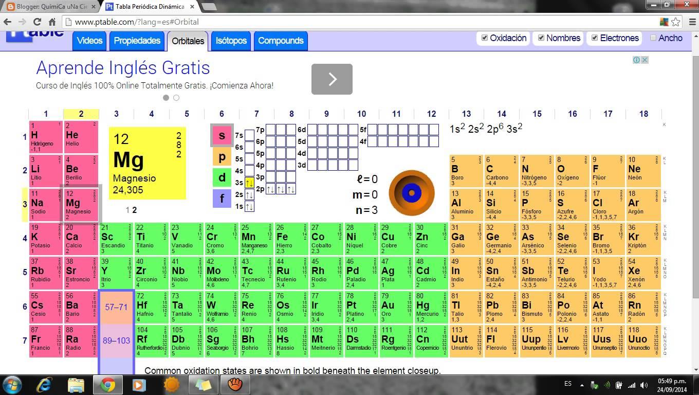 Tabla peridica interactiva para estudiantes blog de palma2mex para los jvenes estudiantes que cada vez que necesitan saber el nmero atmico de cada elemento de la tabla peridica se sienten aterrorizados y no saben urtaz Gallery