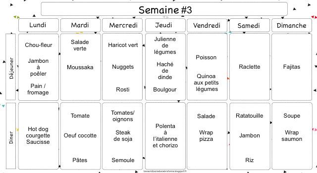 la vie ordinaire d 39 une bretonne menu de la semaine 2. Black Bedroom Furniture Sets. Home Design Ideas