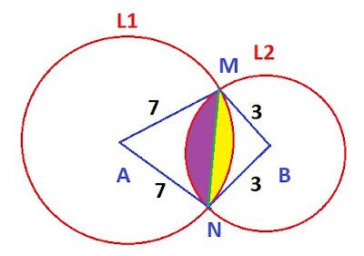 Contoh Soal dan Pembahasan Luas dan Keliling Irisan 2 Lingkaran