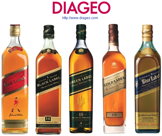 Jason S Scotch Whisky Reviews Multinational Corporate