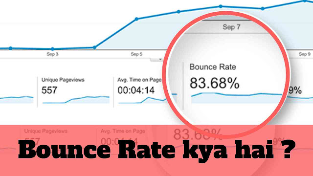 Bounce rate kya hota hai ?
