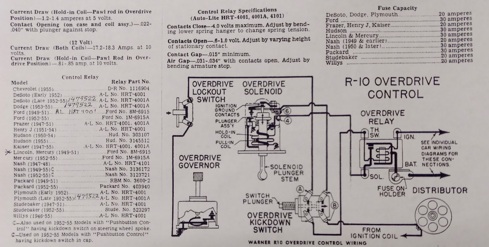 Garage Tech With Randy Rundle Yet More Borg Warner Overdrive 12 Volt Solenoid Wiring Diagram 4 Post There Is Also Some Technical Troubleshooting And Related Information On Both Of These Pages The Clearly One Before 1951 Because It Still