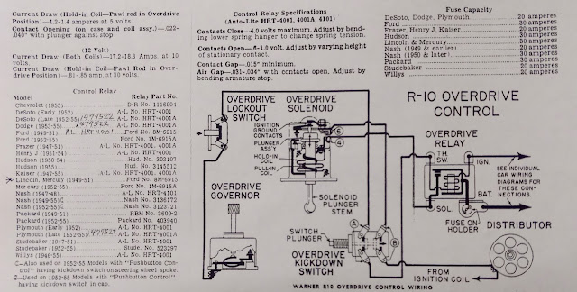 Garage Tech With Randy Rundle  Yet More Borg Warner Overdrive Information