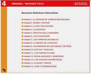 http://bibliojcalde.zz.mu/Anaya/cuarto/mates/datos/05_rdi/U08/unidad08.htm