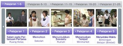 Situs Terbaik Belajar Bahasa Jepang Online Gratis