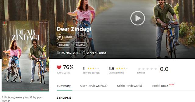 Dear Zindagi (2016) Bollywood Movie in HD 720p avi mp4 3gp hq free Download