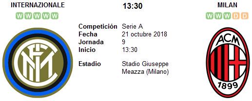 Inter de Milan vs AC Milan en VIVO