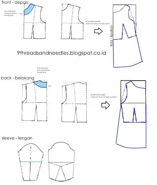 tutorial sewing dress for kids - free pattern