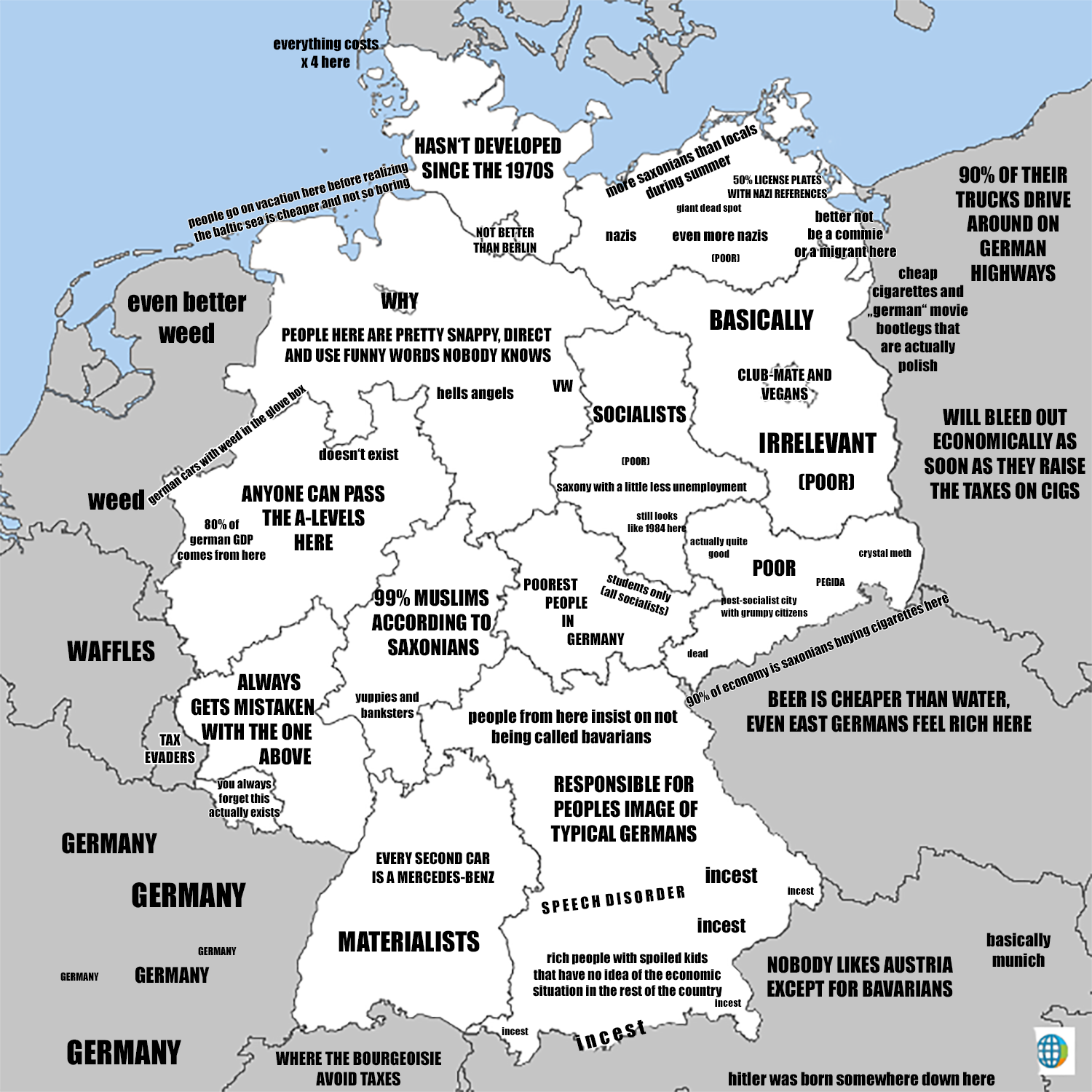 German society & stereotypes