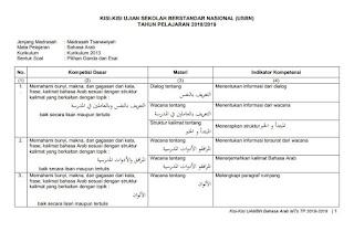 Kisi-Kisi USBN Bahasa Arab MTs 2019