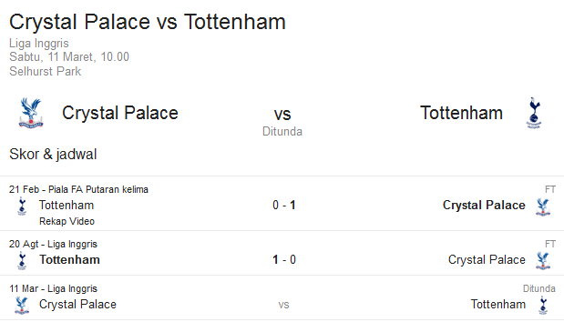 Prediksi Crystal Palace Vs Tottenham Hotspur | Polisibola.com