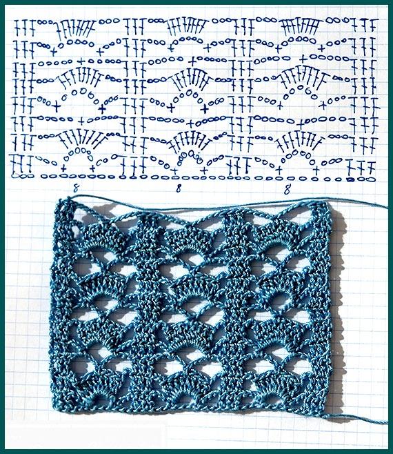 Cómo leer patrones en crochet?