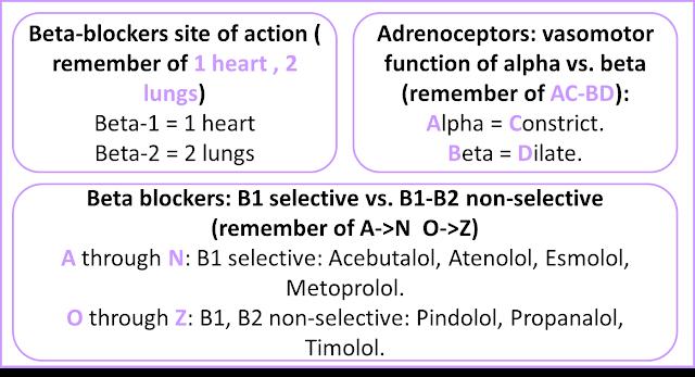 Serotonin Syndrome Mnemonics