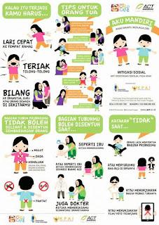 cara mengajarkan anak untuk melindungi dirinya sendiri dari kekerasan seksual