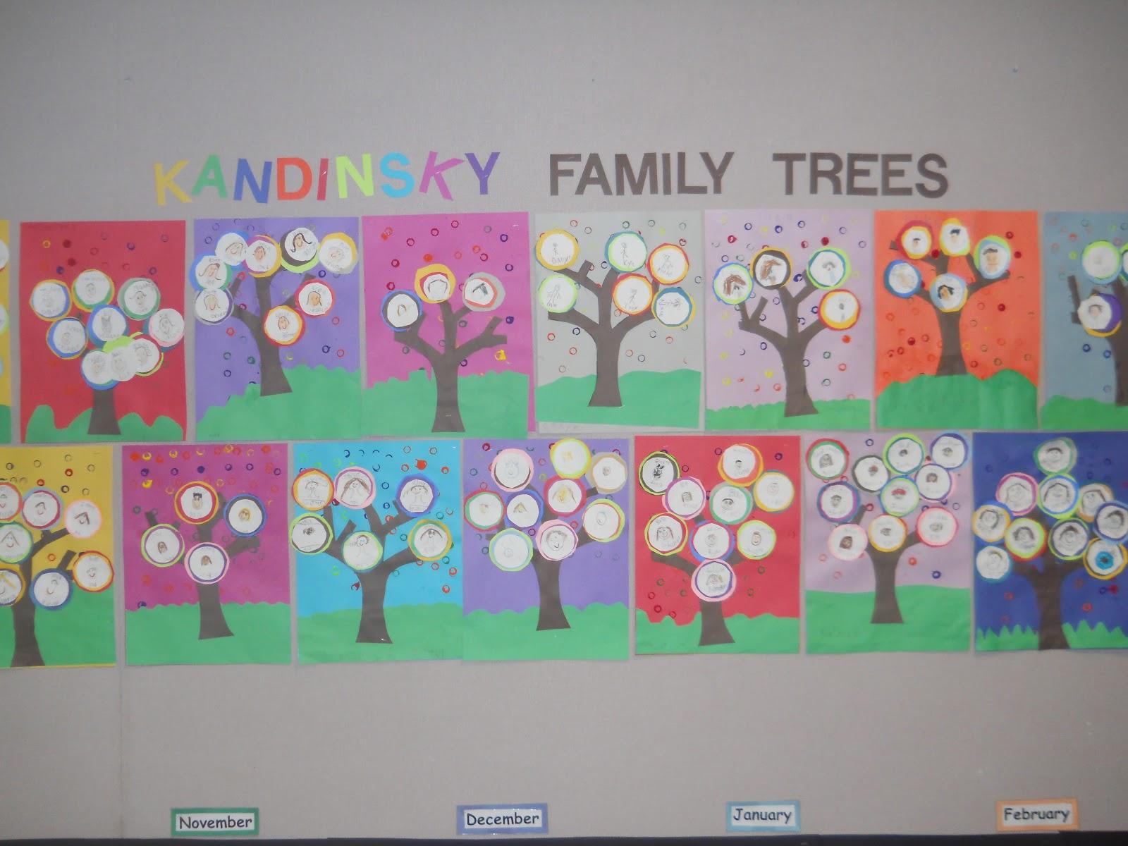 Mrs T S First Grade Class Kandinsky Style Family Trees