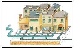 توزيع الماء في المجمّعات السكنيّة - الموسوعة المدرسية