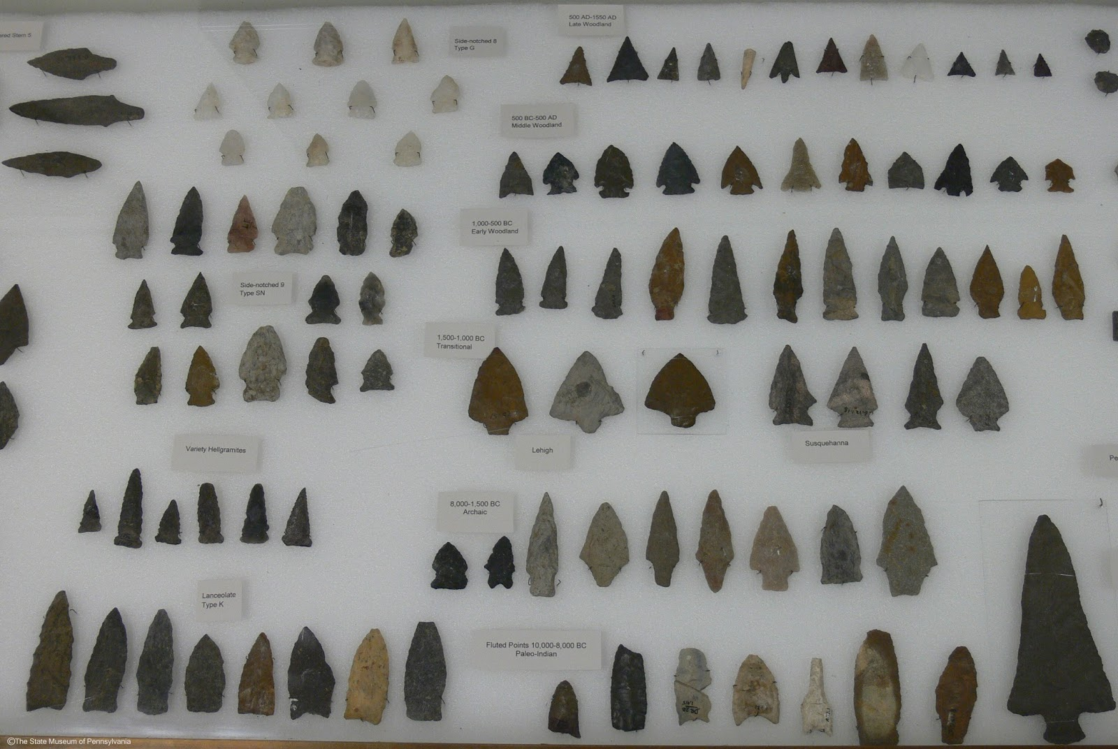 Dating methods used in archaeology
