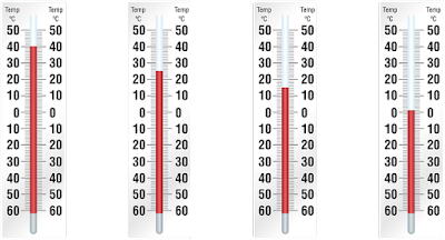 Alat Termometer
