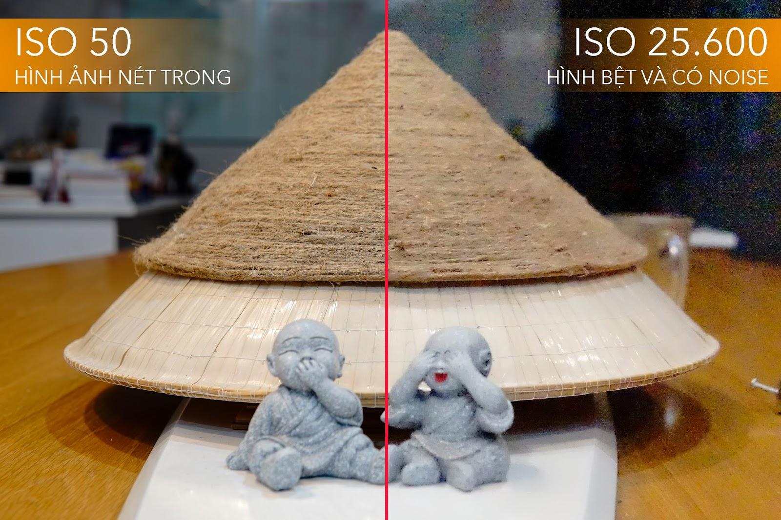 ISO là gì
