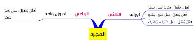 kayfa.encywiki.com