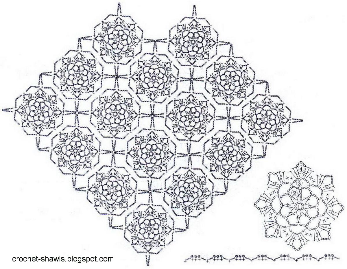 Crochet Shawls Crochet Poncho For Spring