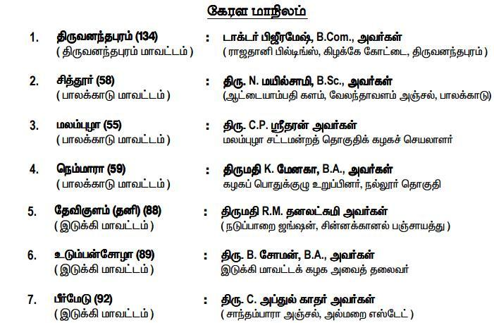 Kerala Assembly Election 2016 ADMK canditate List