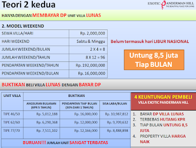 Ini adalah perhitungan mengenai keuntungan investasi villa di Exotic Panderman Hill Kota Batu Malang dengan model weekend.