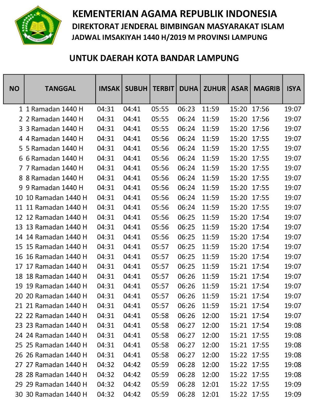 Jadwal Sholat Bandar Lampung-Ramadhan 2019-Waktu Maghrib, Waktu Imsak, dan Waktu Shubuh di Wilayah Kota Bandar Lampung dan Sekitarnya, Lampung-Bulan Puasa 2019-1440 Hijriyah.