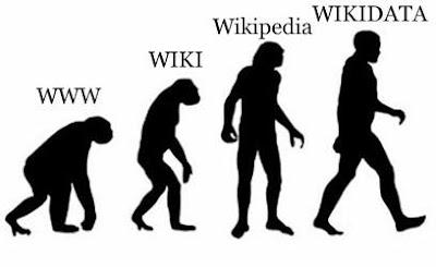 wikidata wikimedia commons wiki wikipedia