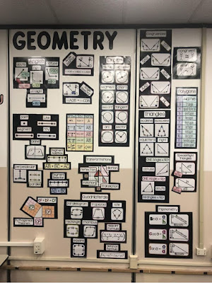 Mr. Caruso's geometry word wall with black background