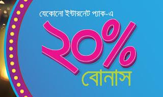 GrameenPhone Eid Offer 20% Internet bonus