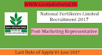 National Fertilizers Limited Recruitment 2017– Marketing Representative