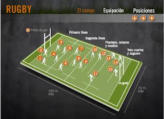 https://educaciofisicamontsoriu.blogspot.com/2011/12/rugby-interactiu.html