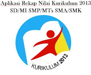 Aplikasi Rekap Nilai Kurikulum 2013 SD/MI SMP/MTs SMA/SMK