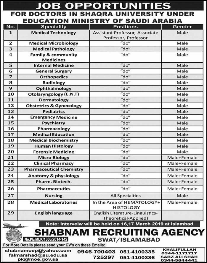 Advertisement for Jobs in Saudi Arabia for Pakistani