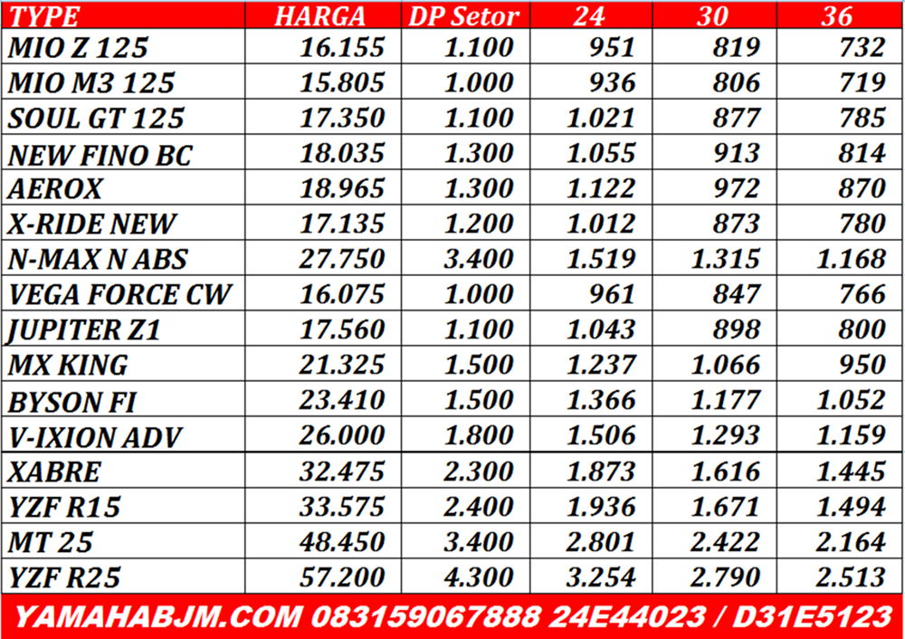 daftar harga motor yamaha terbaru februari 2017 dealer yamaha