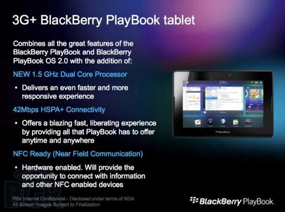 """Todos estamos esperando la próxima versión de firmware 2.0 para BlackBerry PlayBook en febrero, que traerá """"CLNT de correo electrónico, calendario, libreta de direcciones y muchas cosas nuevas. Por supuesto, RIM está por encima de todo esto y emitirá en abril de 2012 la BlackBerry Playbook con 3G. Esta nueva tableta estará equipada con un procesador de 1,5 GHz, conectividad HSPA '42Mbps y NFC. Se puede decir que no está nada mal para empezar y estamos seguros de que esta nueva terminal va a ser comercializada a través de diversos operadores de telefonía móvil española, tan pronto como sea posible."""