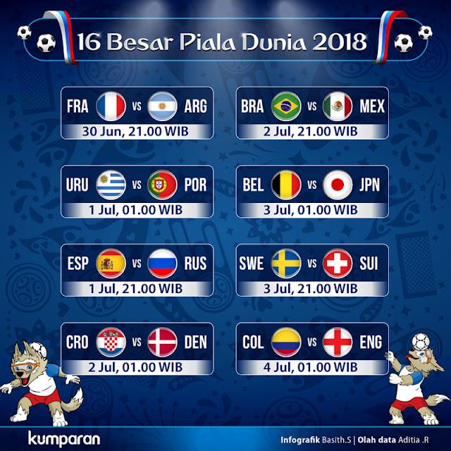 Jadwal 16 Besar Piala Dunia 2018 Rusia