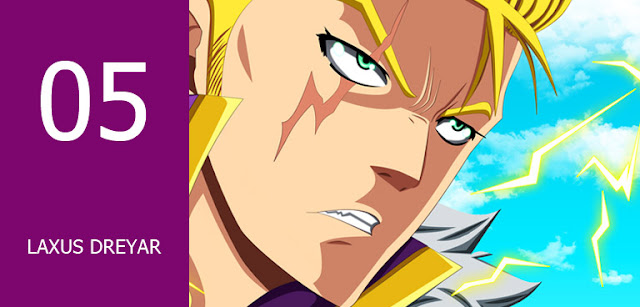 daftar karakter anime berkekuatan listrik petir terkuat