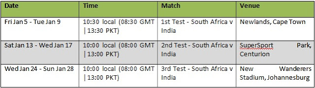 India tour of South Africa Test Series Fixture