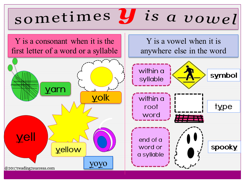 Tow Letter Words With A O U