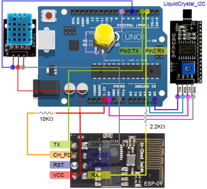 funBroad : 用Alexa 控制Arduino(ESP8266) -- 實作Alexa